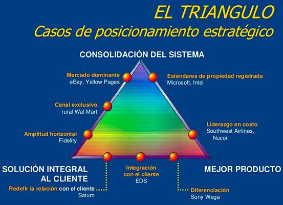 aplicaciones-del-desarrollo-organizacional